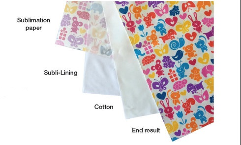 Printing cotton with sublimation transfer • Stitch & Print