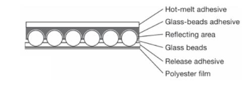reflex film